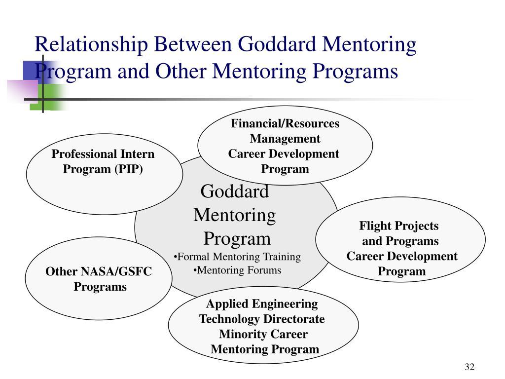 Relationship Between Goddard Mentoring Program and Other Mentoring Programs