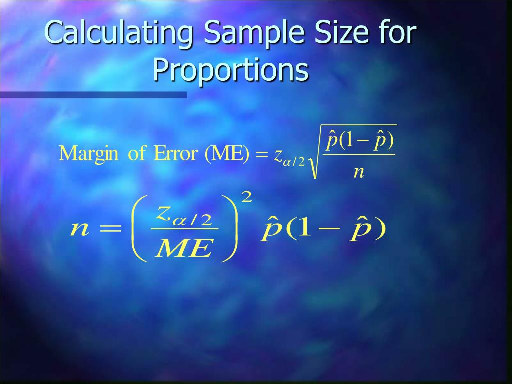 Calculating Sample Size for Proportions