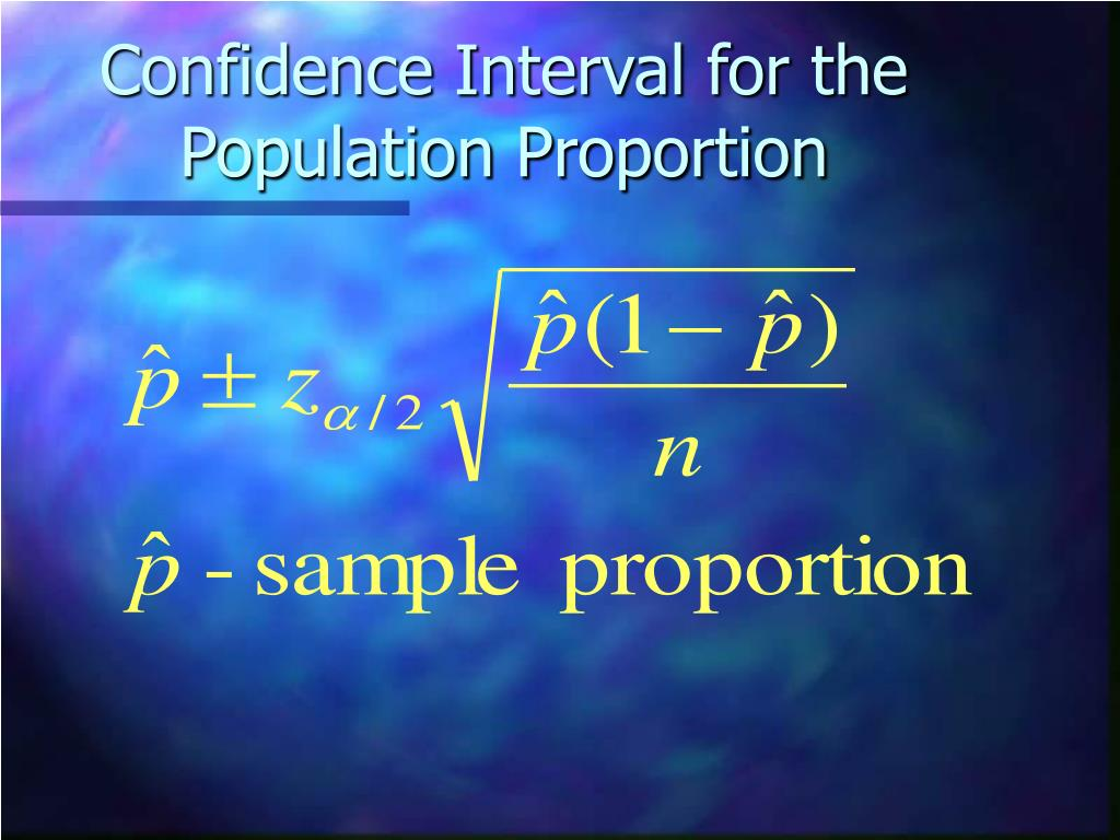 Confidence Interval for the Population Proportion