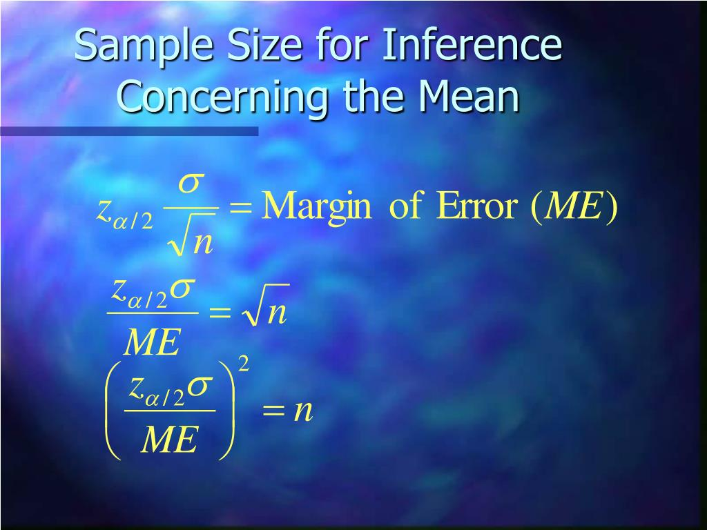 Sample Size for Inference Concerning the Mean