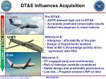 dt e influences acquisition
