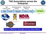 t e associations across the enterprise