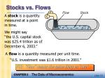 stocks vs flows