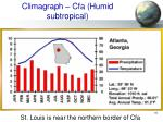 climagraph cfa humid subtropical