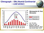 climograph dfb humid continental cold winter