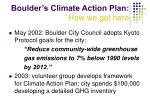 boulder s climate action plan how we got here11