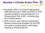 boulder s climate action plan how we got here12