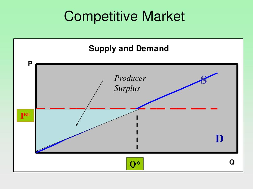 competitive markets The level of competition in a market can be described on a spectrum from purely monopolistic, in which a single company is the sole producer of a particular good or service, to purely competitive, in which a sufficient number of firms are of relatively equal size such that no one company can influence the market in.