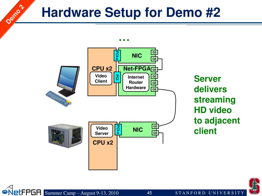 Hardware Setup for Demo #2