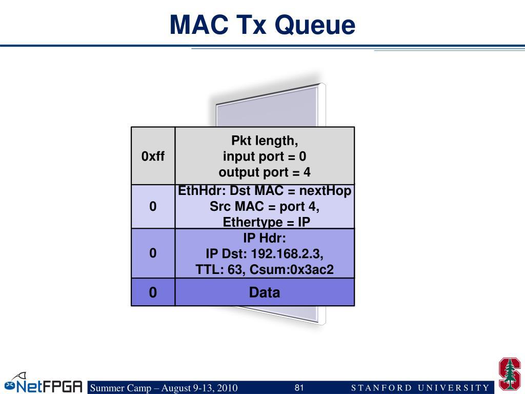 MAC Tx Queue