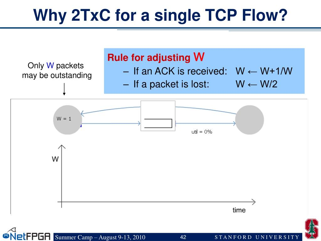 Why 2TxC for a single TCP Flow?