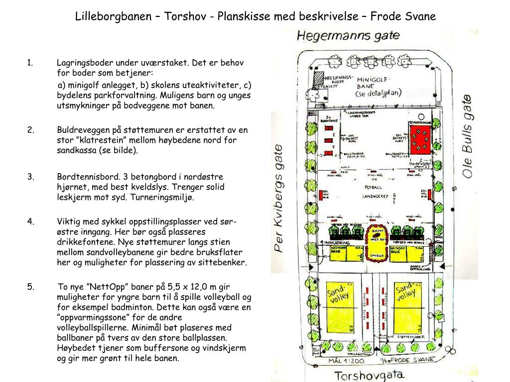 Lilleborgbanen – Torshov - Planskisse med beskrivelse – Frode Svane