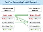 pre post instruction model dynamics