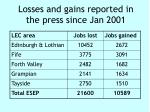 losses and gains reported in the press since jan 2001