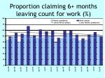 proportion claiming 6 months leaving count for work