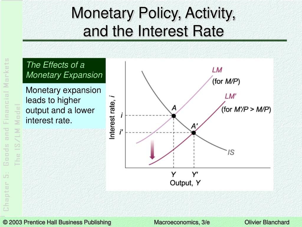 Monetary Policy, Activity,