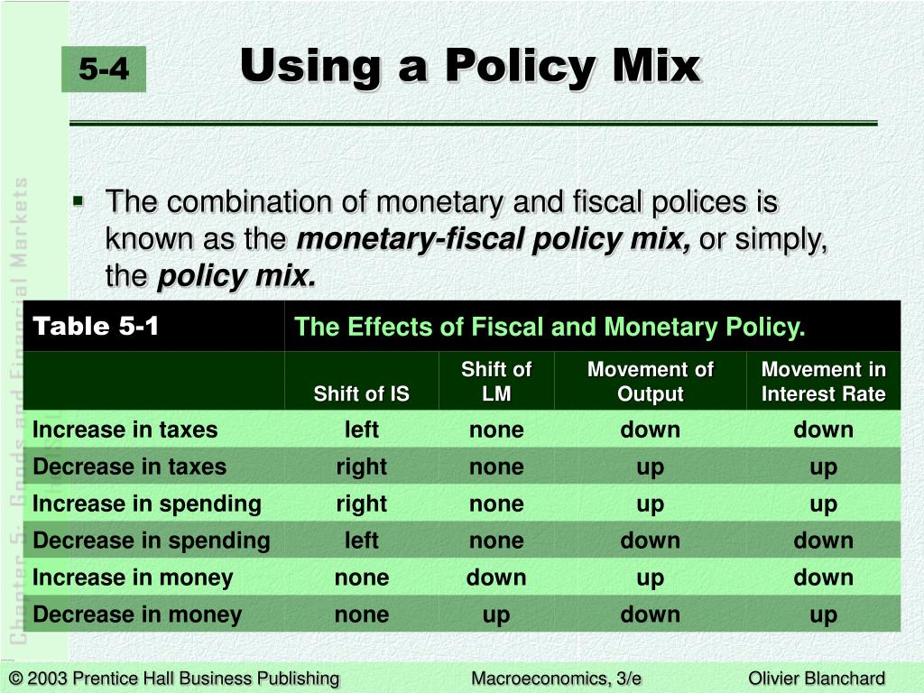Using a Policy Mix