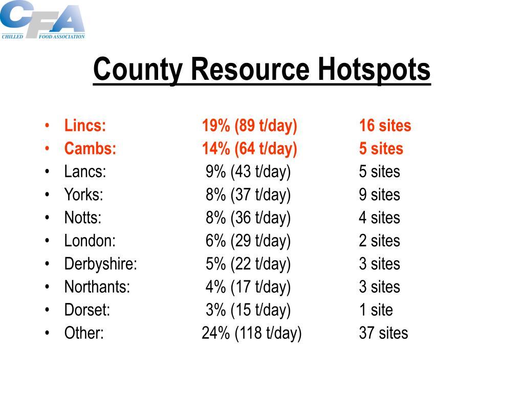 County Resource Hotspots