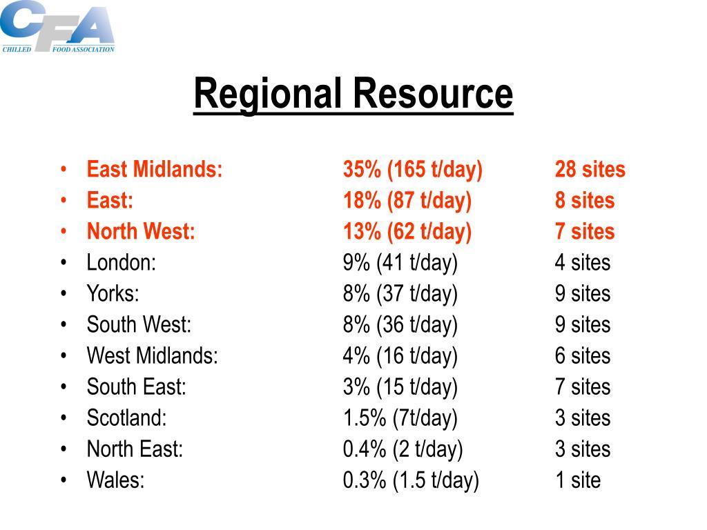 Regional Resource