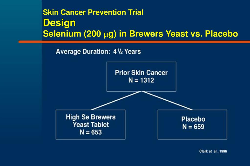 Skin Cancer Prevention Trial