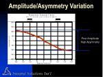 amplitude asymmetry variation