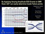 by applying varying amplitude esd events to gmr head qst can easily determine heads failure points