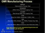 gmr manufacturing process