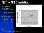 qst to det correlation