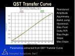 qst transfer curve