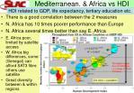 mediterranean africa vs hdi