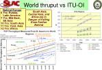 world thruput vs itu oi