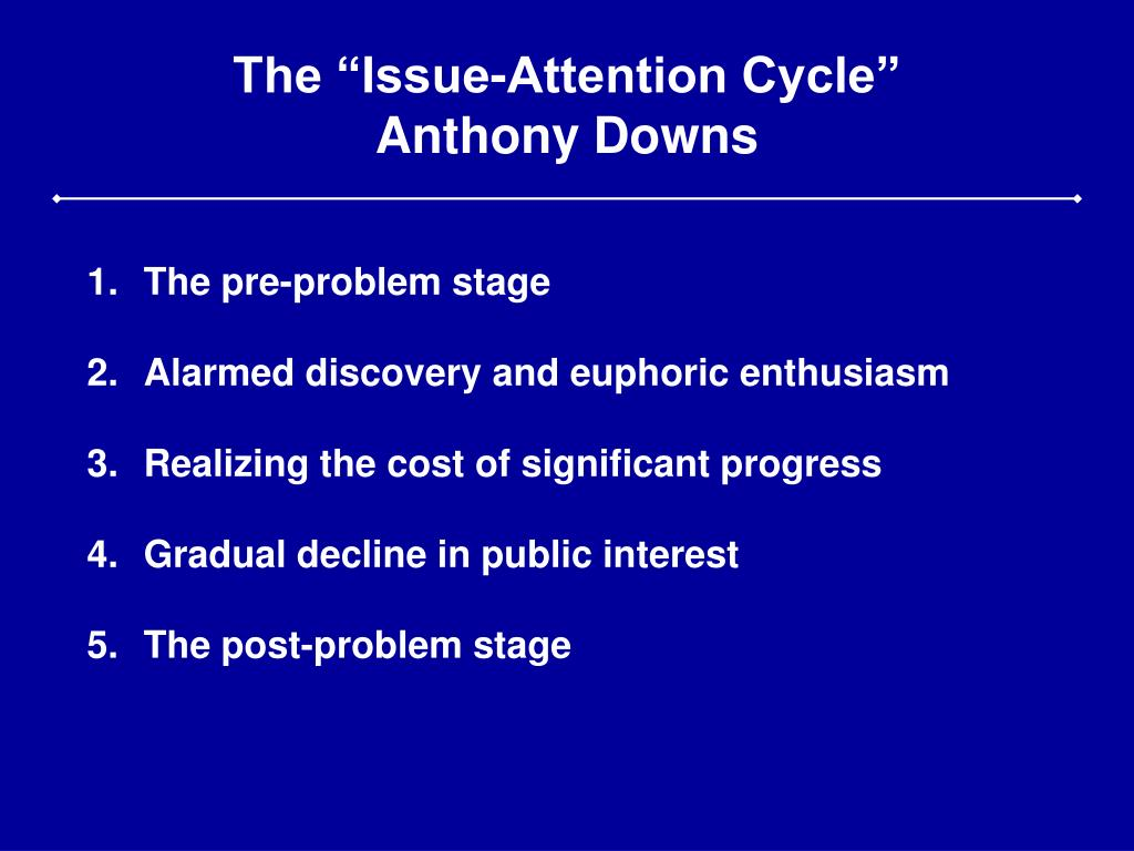 "The ""Issue-Attention Cycle"""