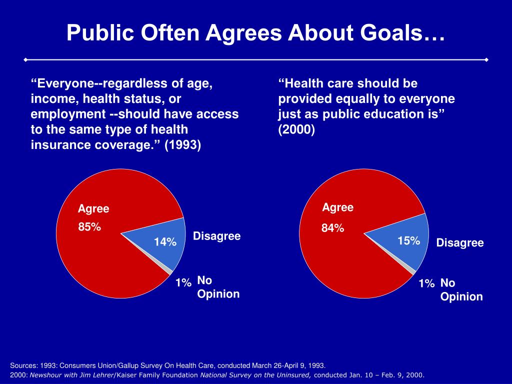Public Often Agrees About Goals…