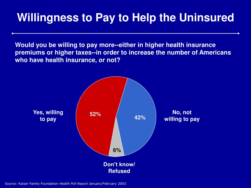 Willingness to Pay to Help the Uninsured