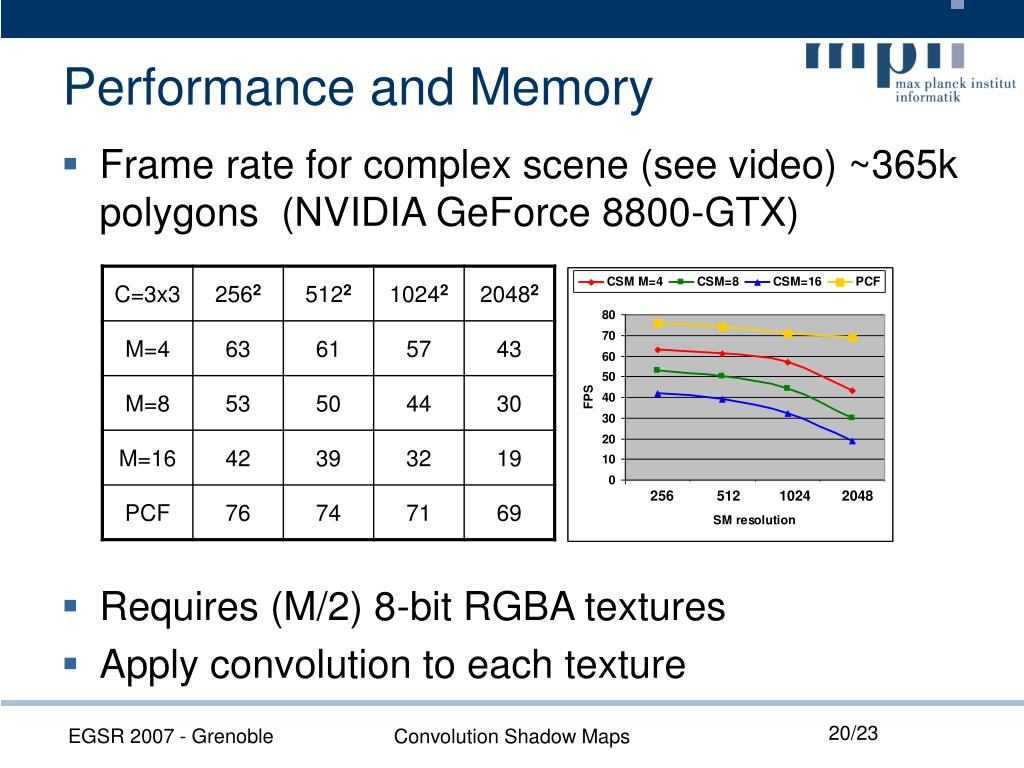 Performance and Memory