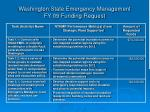 washington state emergency management fy 09 funding request