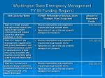 washington state emergency management fy 09 funding request13