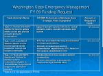 washington state emergency management fy 09 funding request15