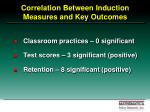 correlation between induction measures and key outcomes