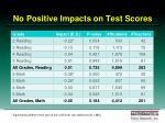no positive impacts on test scores