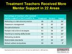 treatment teachers received more mentor support in 22 areas