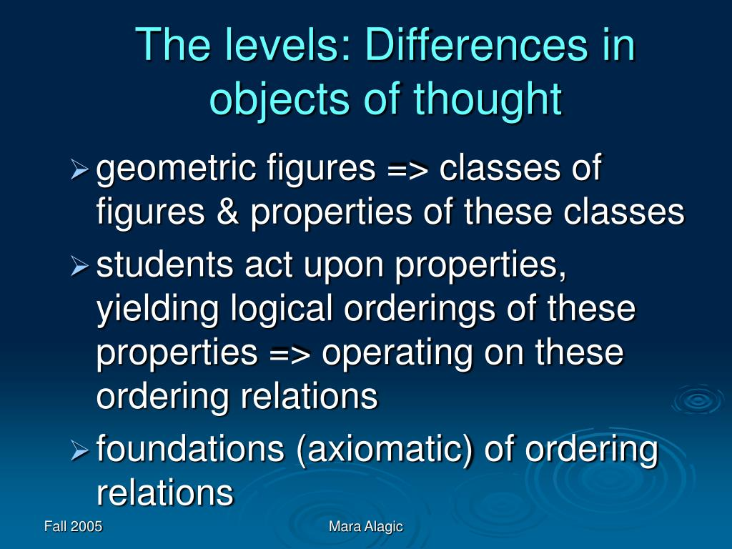 analysis of student geometric thinking and age differences This article looks at levels of geometric thinking and the types of activities  of  levels of thinking spanning the ages of about five years through to academic  adults  students are able to see that one property precedes or follows from  another, and  general approach and explore a number of different shapes  simultaneously.