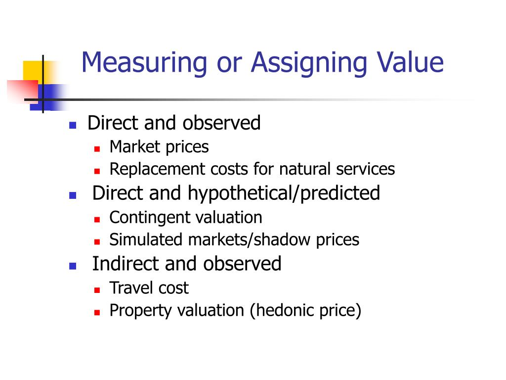 Measuring or Assigning Value