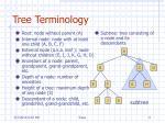 tree terminology