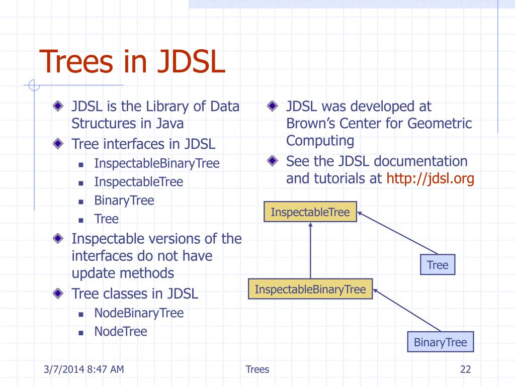 JDSL is the Library of Data Structures in Java