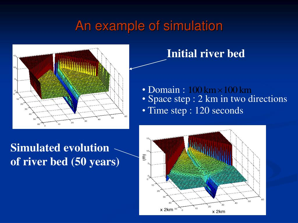 An example of simulation