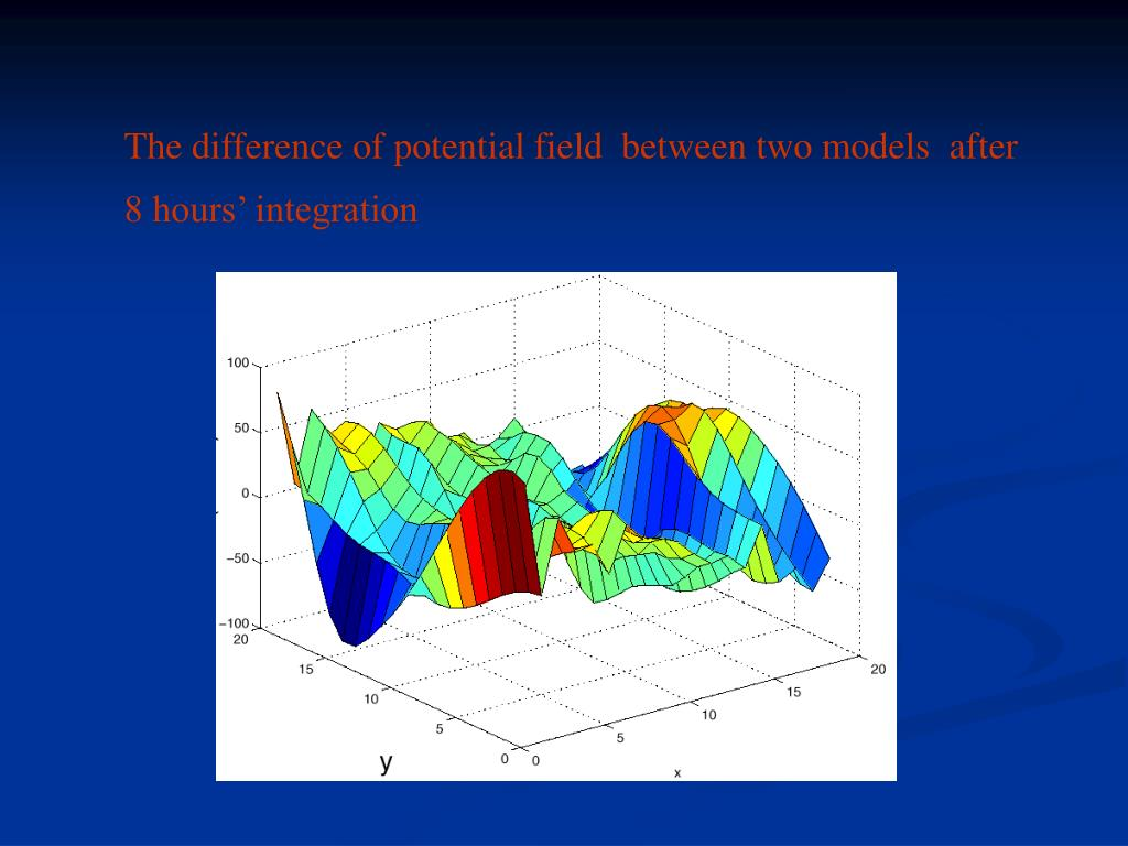 The difference of potential field  between two models  after     8 hours' integration