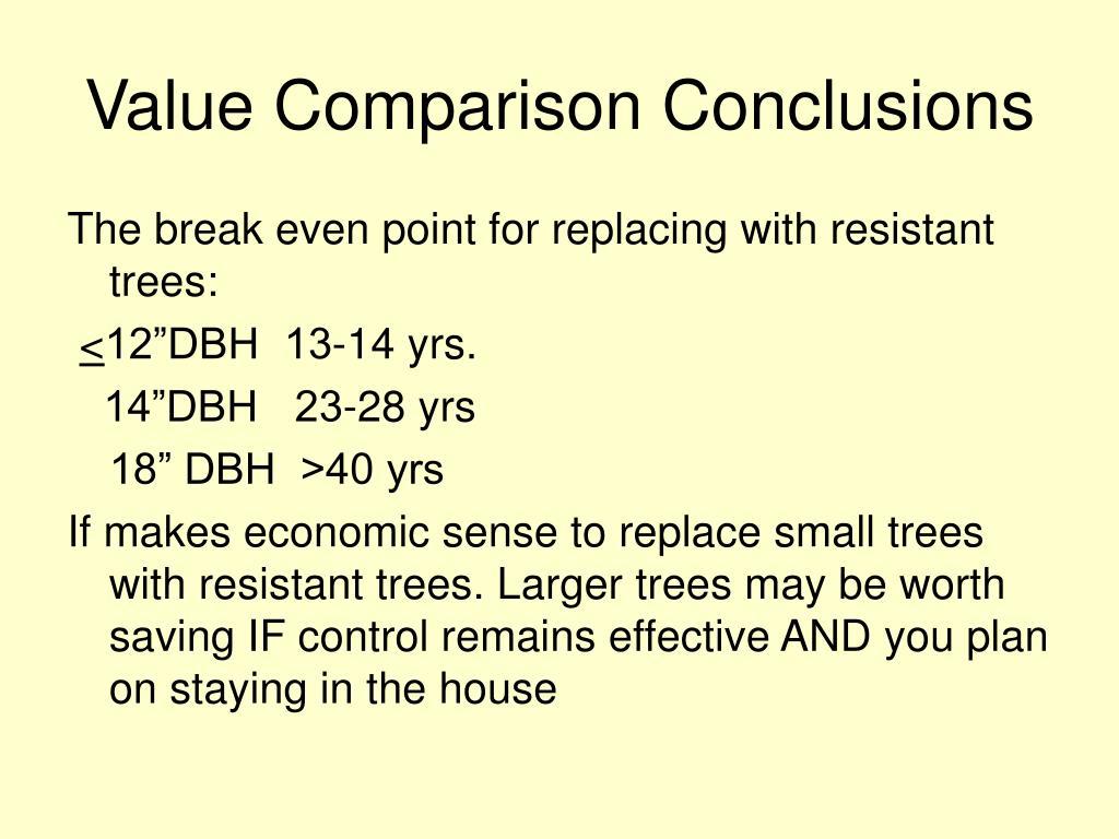 Value Comparison Conclusions