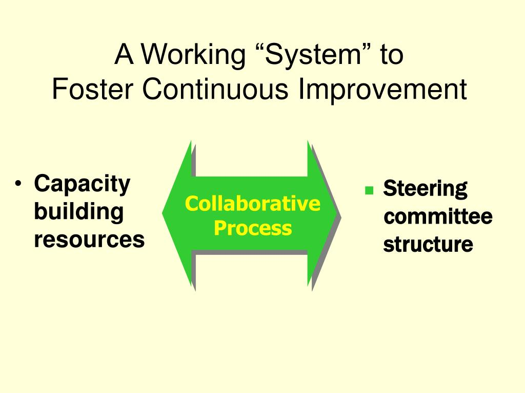 "A Working ""System"" to"