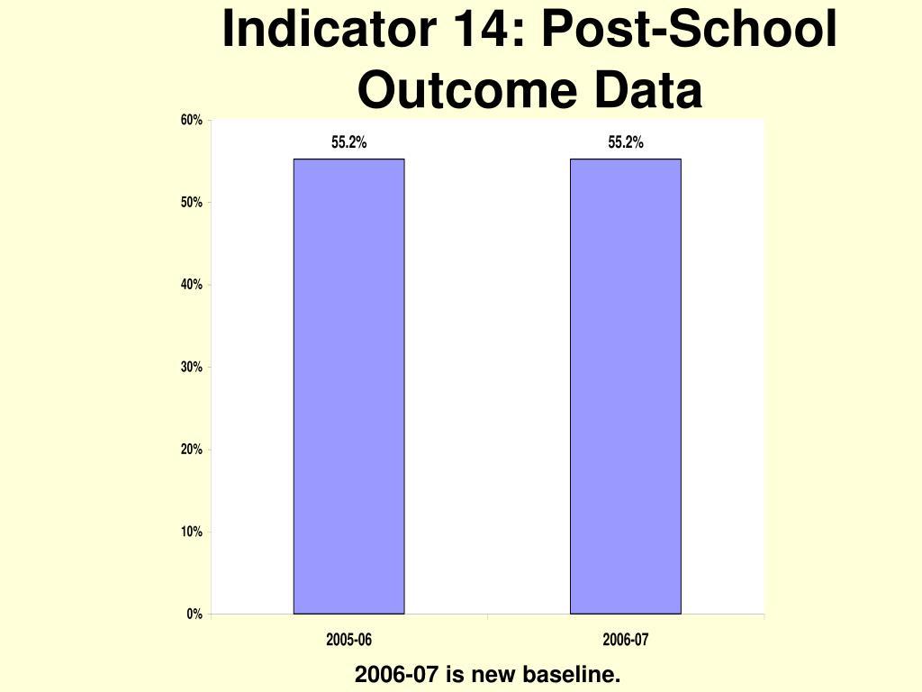 Indicator 14: Post-School Outcome Data